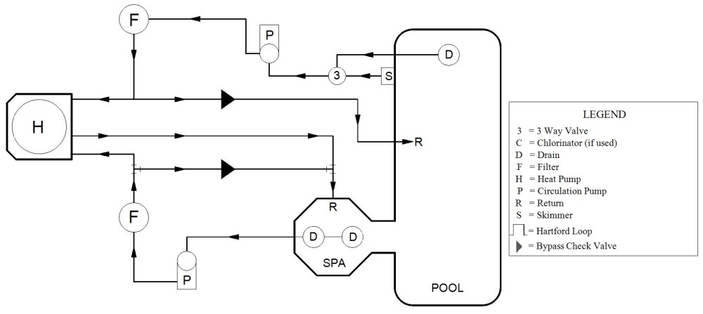 medium resolution of jacuzzi piping diagram electrical wiring diagram jacuzzi piping diagram
