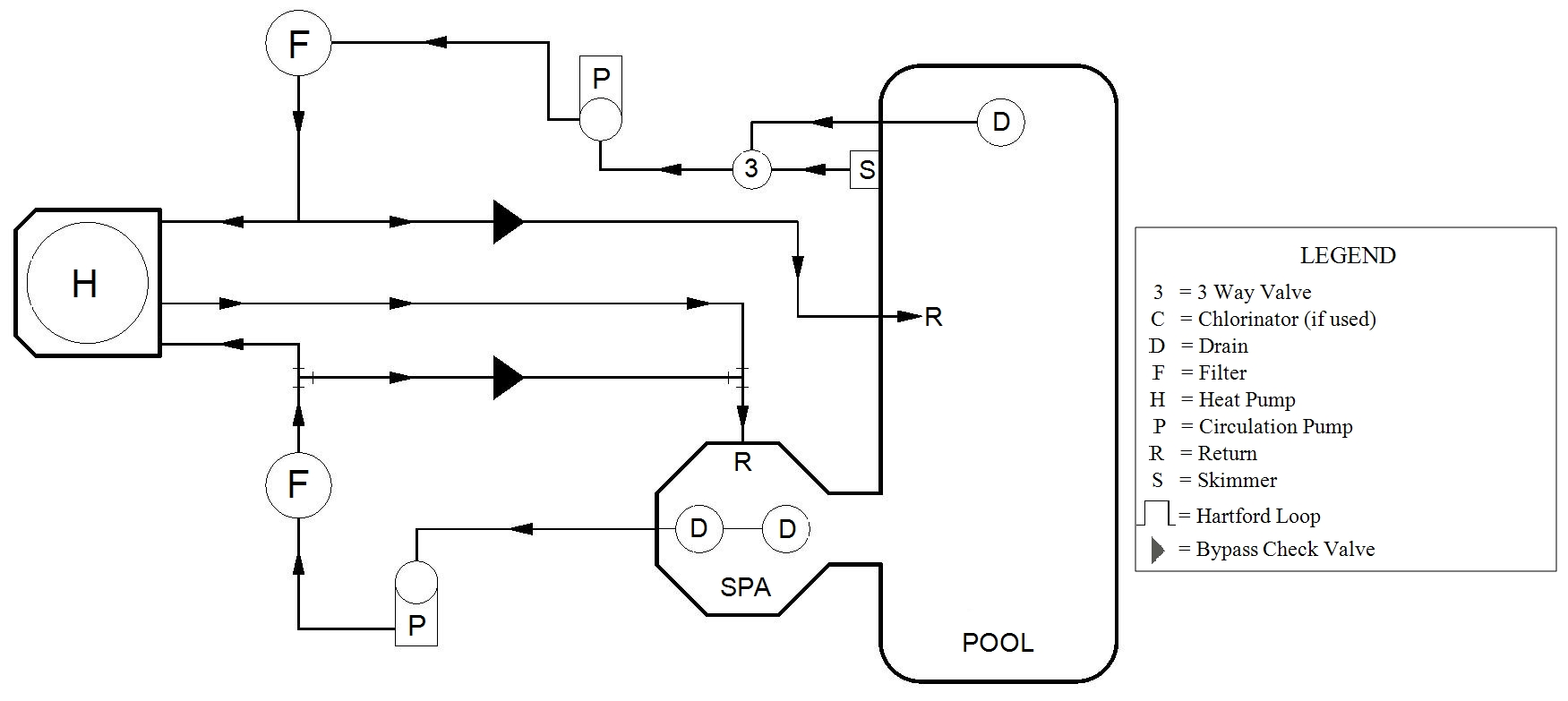 hight resolution of jacuzzi piping diagram electrical wiring diagram jacuzzi piping diagram