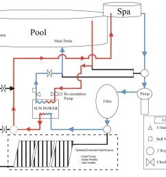 aquacal wiring diagram wiring diagram aquacal wiring diagram aquacal wiring diagram [ 2199 x 1695 Pixel ]