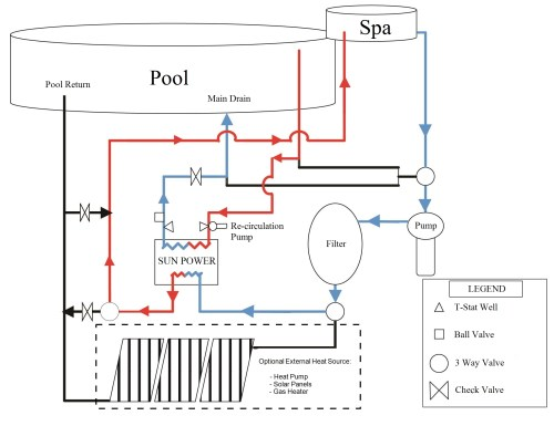 small resolution of spa system diagrams wiring diagram third levelspa system diagrams wiring diagrams spa controller schematic spa configuration