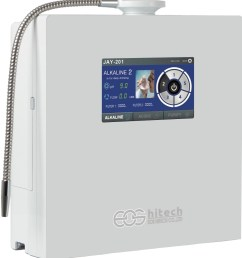 preview aquavolta eos touch water ionizer preview aquavolta eos touch water ionizer [ 1055 x 1156 Pixel ]