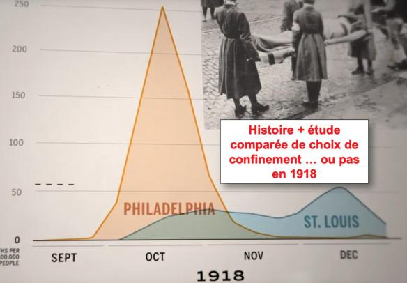 Philadelphia contre Saint-Louis en 1918