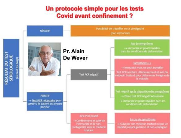 Un protocole simple pour les tests Covid avant confinement ?