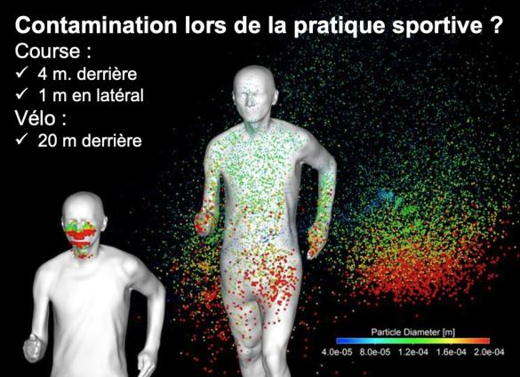 Contamination lors de la pratique sportive (vidéo)