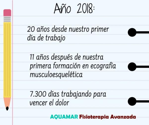 20 años aquamar