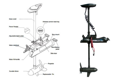 small resolution of trolling motor 80 lbs 24 volts transom mount