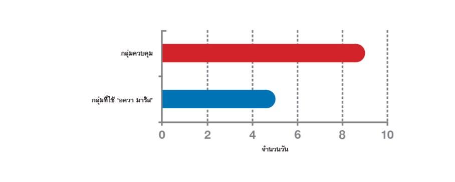 draft-slide-aqua-maris-4