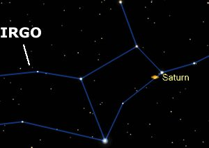 Saturn in Virgo – Aquarian Astrology