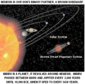 Aaa Nemesis & Solaris systems
