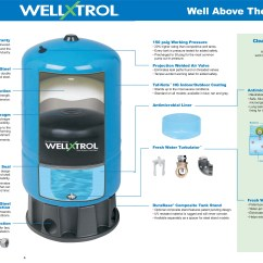 Well Pump Pressure Tank Diagram Emerson Thermostat Wiring Amtrol X Trol 2 Gallon Inline Water System