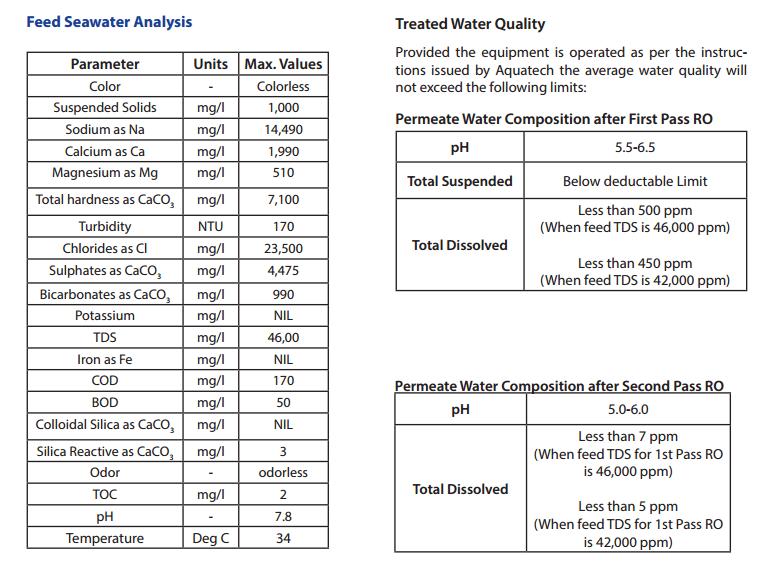 corn plant diagram communism vs fascism venn seawater reverse osmosis for india's first 4,000 mw ultra mega power project | aquatech