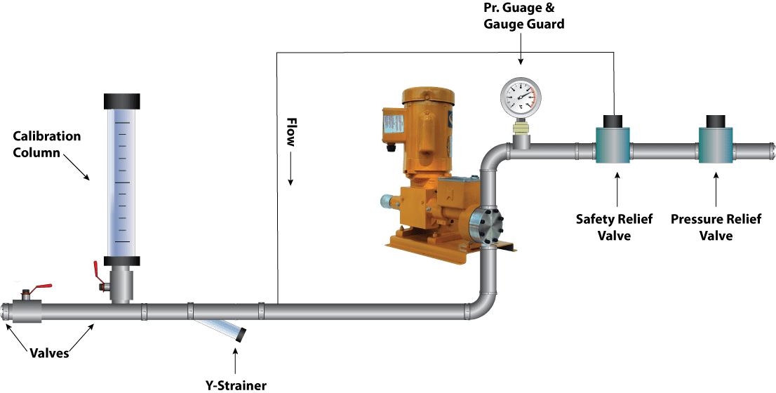 Gas Diagram Free Download Wiring Diagrams Pictures Wiring Diagrams