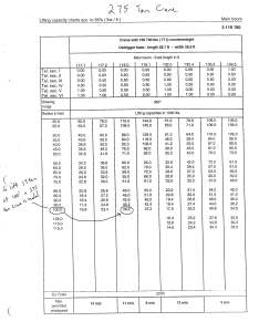 ton chart also how is the size tonnage of  crane determined sizing rh aquickpickcrane