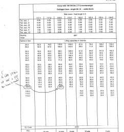 275 ton chart [ 2550 x 3300 Pixel ]