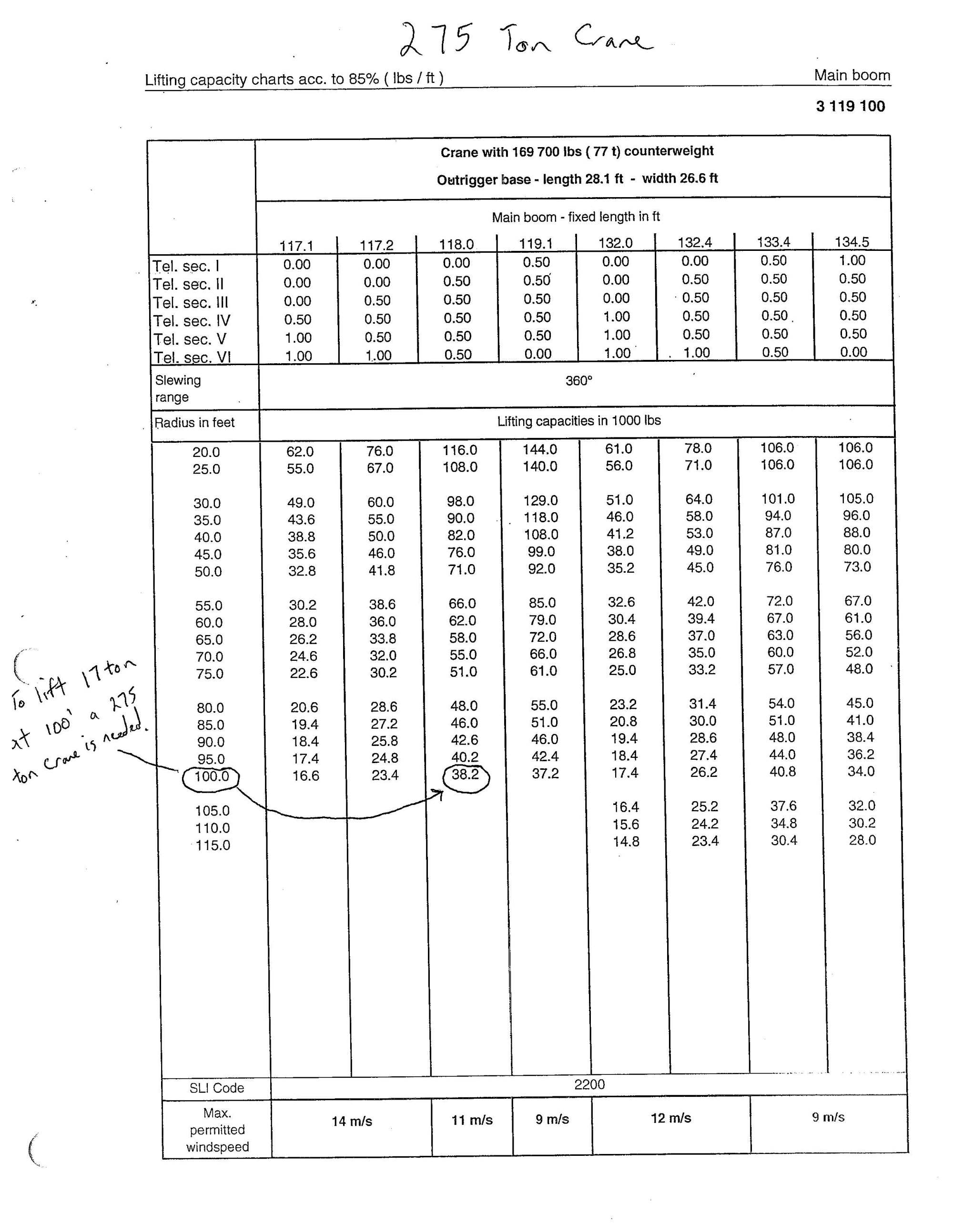 hight resolution of 275 ton chart