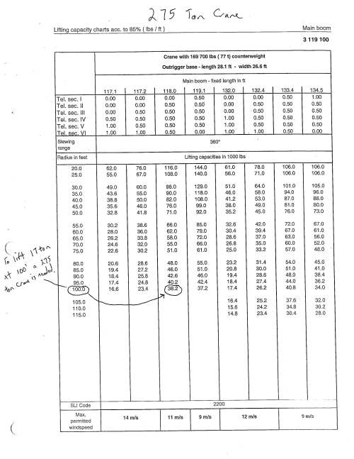 small resolution of 275 ton chart