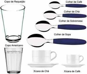 tabela de pesos e medidas copo, xícara e colheres com todas as medidas