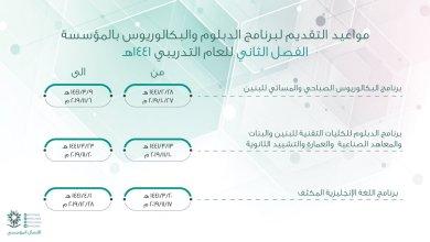 Photo of التدريب التقني والمهني يعلن مواعيد القبول والتسجيل للفصل الثاني