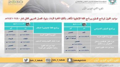Photo of فتح بوابة القبول الموحد لبرنامج الدبلوم الصباحي بتقنية البنات بتبوك