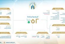 Photo of الجامعة الإسلامية تعلن فتح باب القبول في 52 برنامجاً للدراسات العليا