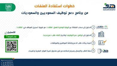 Photo of «هدف» : برنامج دعم التوظيف يستقبل تسجيل المنشآت لدعم أجور السعوديين