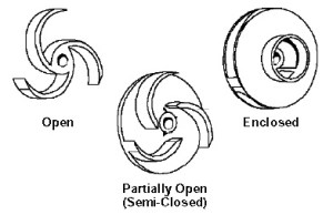 Impeller Types