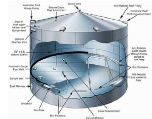 Internal floating roof tank