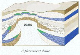 a faulted anticline
