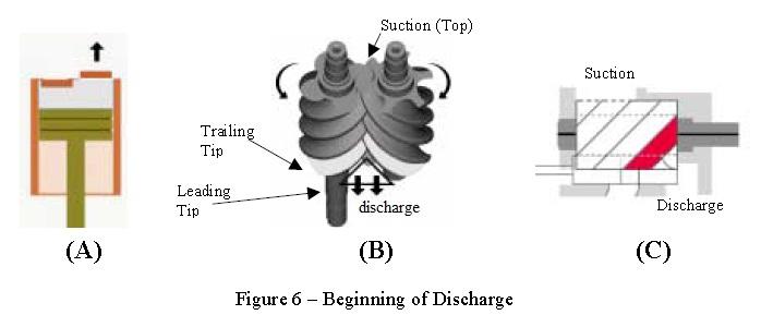 compressor discharge