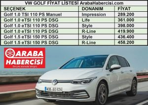 Volkswagen Golf fiyat listesi Haziran