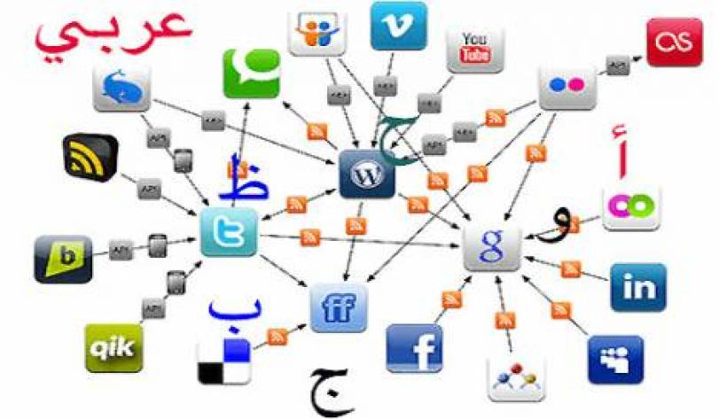 The Impact of Social Media in the Arab World