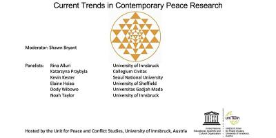 Symposium: Current Trends in Contemporary Peace Research