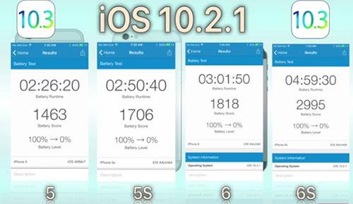 تحديث iOS 10.3 : هل حقاً جعل البطارية أفضل و الأداء أسرع ؟!