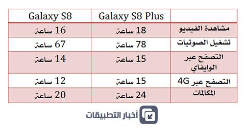 ما الفرق بين جالكسي اس 8 و جالكسي اس 8 بلس ؟! إليك أبرز الاختلافات !