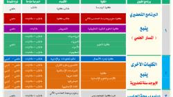 تخصصات جامعة طيبه ينبع