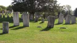 رؤية المقابر في المنام لابن سيرين