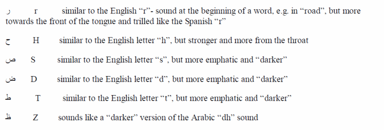 Hindi Translation English Sentences