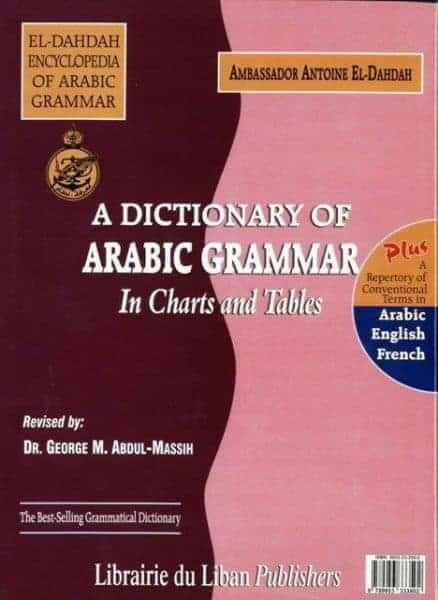 20 questions for: Antoine-Robert El Dahdah (#1) 2