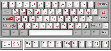 Arabic Keyboard ( كيبورد للكتابة بالعربي )