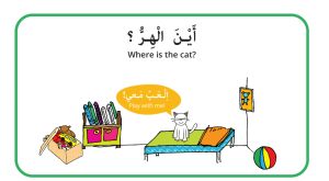 Arabic online games for kids place prepositions house