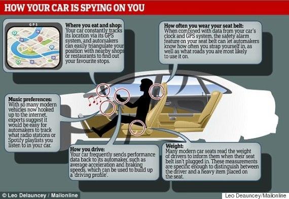 سيارة بإمكانيات تجسس مختلفة و متطورة