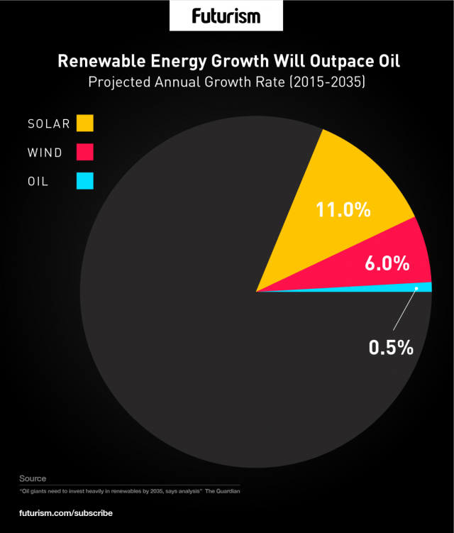 renewable-growth-share-v2-1200x1408.png