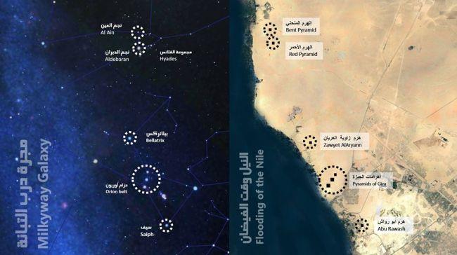 التشابه بين أهرامات الأسرة الرابعة ونجوم الجبار والثور