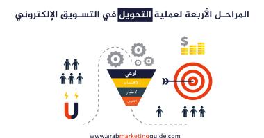 المراحل العامة لعملية تحويل أي شخص إلى عميل في التسويق الإلكتروني 7