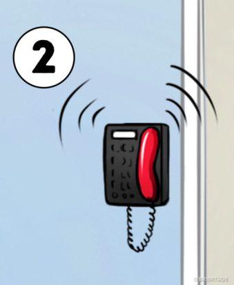 تحليل الشخصية واختيار الرد على الهاتف كتصرف أولي
