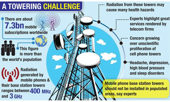 New study links cell phone tower radiation to diabetes | Arab News