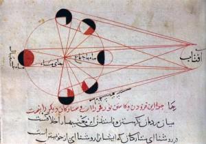 Astrologia araba