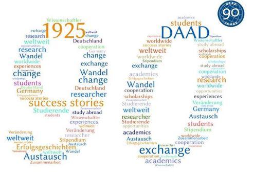 منحة DAAD - تأسيس المنظمة