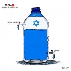 Pencurian Air Palestina