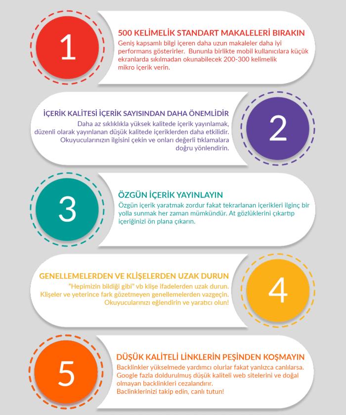 İçerik Pazarlama Stratejinizi Hurdaya Çıkacak 5 Madde - İnfografik